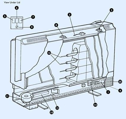 Elektryczny piec akumulacyjny - schemat